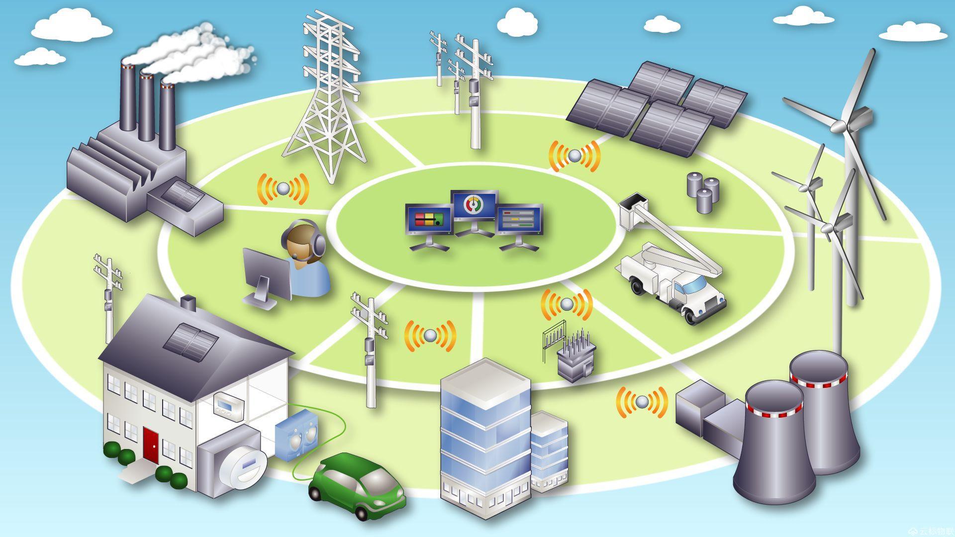 资讯_解决智能电网设计的五大难题   企业资讯   世界轨道交通资讯网-艾莱