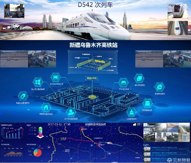 新疆乌鲁木齐高铁站大数据展示平台